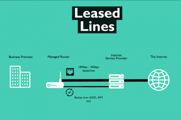 leased line bandwidth